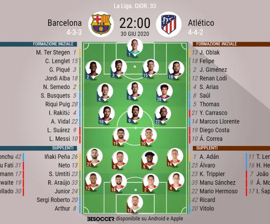 Le formazioni di Barcellona-Atletico Madrid. BeSoccer