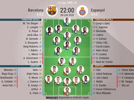 e formazioni di Barcellona-Espanyol. BeSoccer