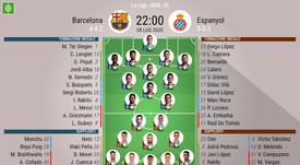 Le formazioni di Barcellona-Espanyol. BeSoccer