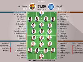 Le formazioni ufficiali di Barcellona-Napoli. BeSoccer