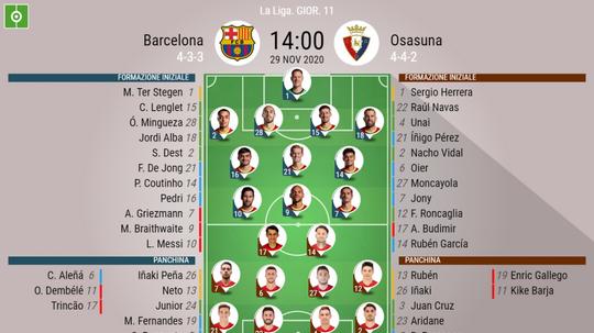 Le formazioni ufficiali di Barcellona-Osasuna. BeSoccer