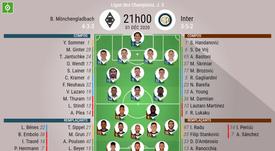 Le formazioni di Borussia Monchengladbach-Inter. BeSoccer