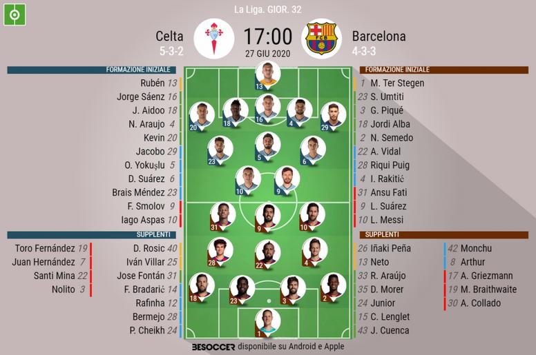 Le formazioni di Celta-Barcellona. BeSoccer