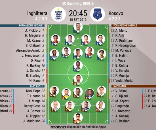 Le formazioni di Inghilterra-Kosovo BeSoccer
