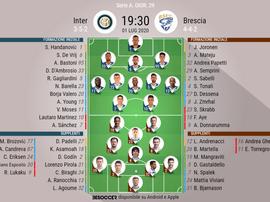 Le formazioni di Inter-Brescia. BeSoccer