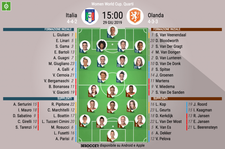 Le formazioni di Italia-Olanda. BeSoccer