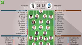 Le formazioni ufficiali di Juventus-Atalanta. BeSoccer