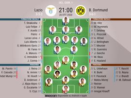 Le formazioni ufficiali di Lazio-Borussia Dortmund. BeSoccer