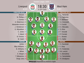 Le formazioni di Liverpool-West Ham. BeSoccer