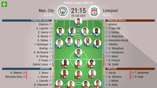 Le formazioni di Manchester City-Liverpool BeSoccer