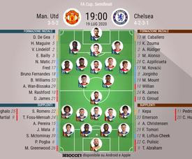 Le formazioni di Manchester United-Chelsea. BeSoccer
