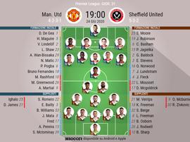 Le formazioni di Manchester United-Sheffield United. BeSoccer