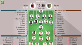 Le formazioni ufficiali di Milan-Parma. BeSoccer