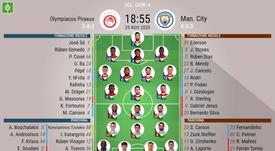 Le formazioni di Olympiacos-Manchester City. BeSoccer