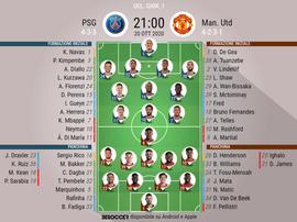 Le formazioni di PSG-Manchester United. BeSoccer