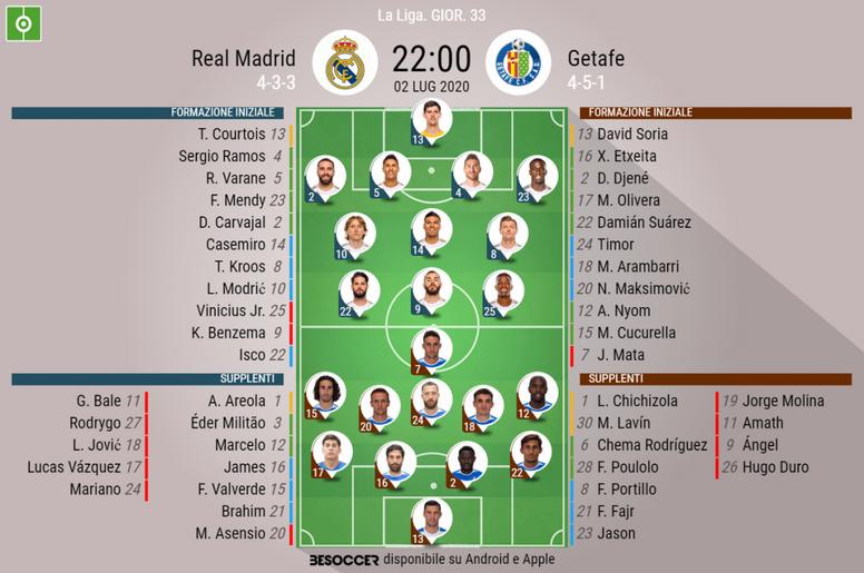 Le formazioni ufficiali di Real Madrid-Getafe. BeSoccer