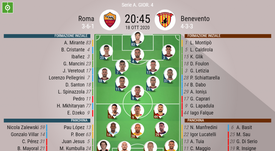 Le formazioni ufficiali di Roma-Benevento. BeSoccer