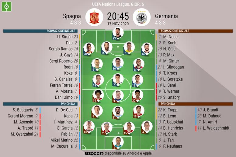Le formazioni ufficiali di Spagna-Germania. BeSoccer