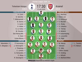 Le formazioni di Tottenham-Arsenal. BeSoccer