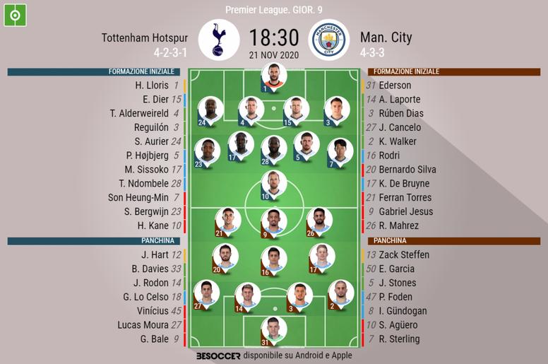 Le formazioni ufficiali di Tottenham-Manchester City. BeSoccer