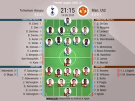 Le formazioni ufficiali di Tottenham-Manchester United. BeSoccer
