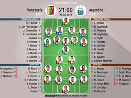 Le formazioni di Venezuela-Argentina. BeSoccer