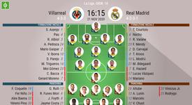 Le formazioni di Villarreal-Real Madrid. BeSoccer