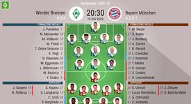 Le formazioni ufficiali di Werder Brema-Bayern Monaco. BeSoccer