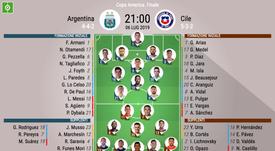 Le formazioni iniziali di Argentina-Cile. BeSoccer