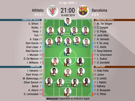 Le formazioni iniziali di Athletic-Barça. BeSoccer