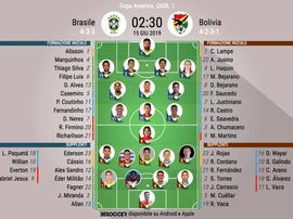 Le formazioni iniziali di Brasile-Bolivia. BeSoccer