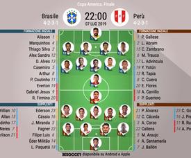 Le formazioni iniziali di Brasile-Perù, finale Copa America 2019. BeSoccer