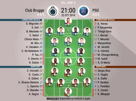 Le formazioni iniziali di Brugge-PSG. BeSoccer