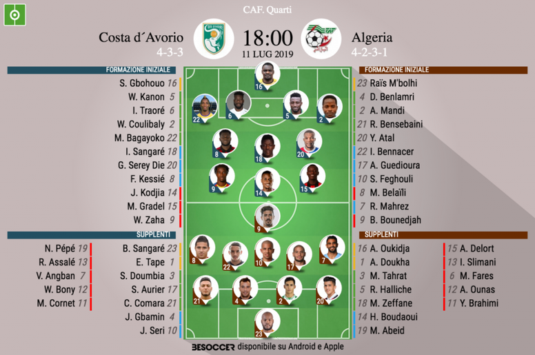 Le formazioni iniziali di Costa D'Avorio-Algeria. BeSoccer