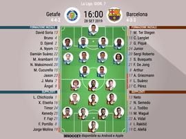 Le formazioni iniziali di Getafe-Barcellona. BeSoccer