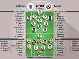 Le formazioni iniziali di Inghilterra-Bulgaria. BeSoccer