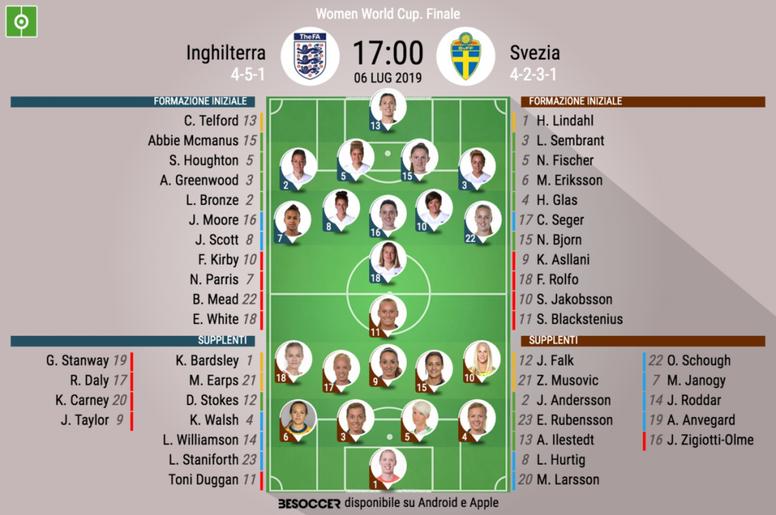 Le formazioni iniziali di Inghilterra-Svezia. BeSoccer