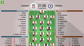 Le formazioni iniziali di Liverpool-Chelsea. BeSoccer