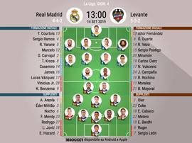 Le formazioni iniziali di Real Madrid-Levante. BeSoccer