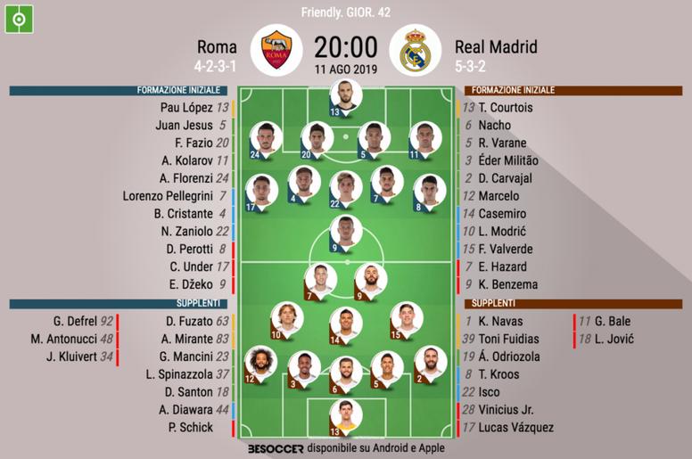 Le formazioni iniziali di Roma-Real Madrid. BeSoccer