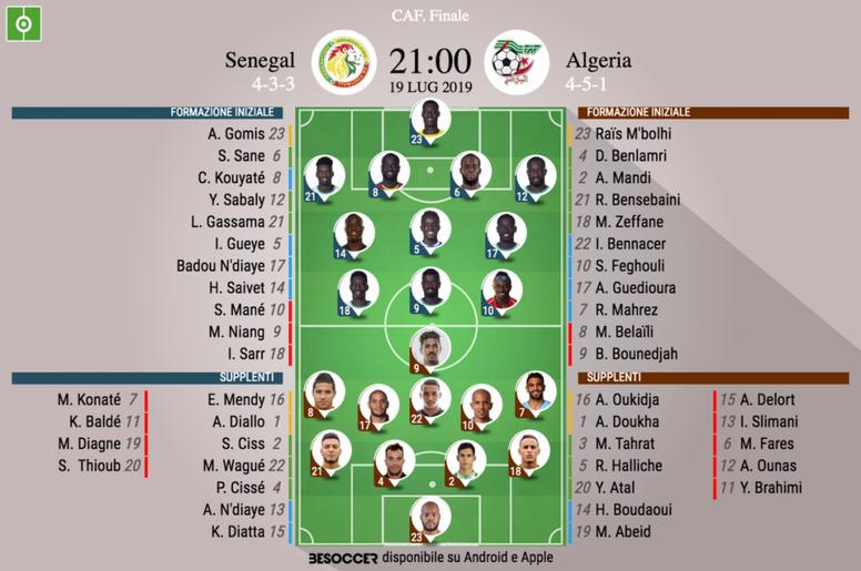 Le formazioni iniziali di Senegal-Algeria. BeSoccer