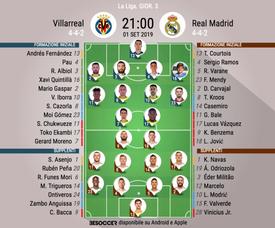 Le formazioni iniziali di Villarreal-Real Madrid. BeSoccer