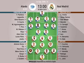 Le formazioni di Alaves-Real Madrid. BeSoccer