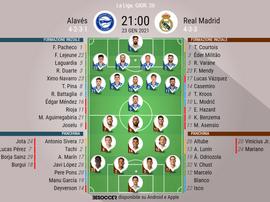 Le formazioni ufficiali di Alaves-Real Madrid. BeSoccer