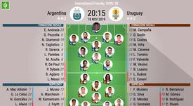 Le formazioni ufficiali di Argentina-Uruguay. BeSoccer