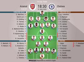 Le formazioni ufficiali di Arsenal-Chelsea. BeSoccer