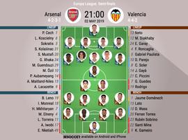 Le formazioni ufficiali di Arsenal-Valencia, semifinale d'andata di Europa League. BeSoccer