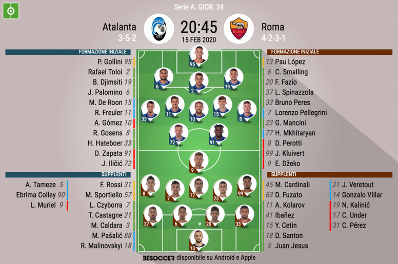 Le formazioni ufficiali di Atalanta-Roma. BeSoccer