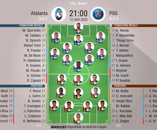 Le formazioni ufficiali di Atalanta-PSG. BeSoccer