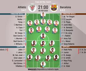 Le formazioni ufficiali di Athletic-Barcellona. BeSoccer